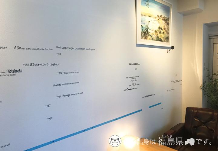 カフェの壁には与論島の歴史