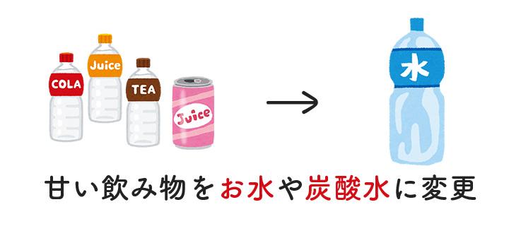 甘い飲み物を水や炭酸水に変更しよう